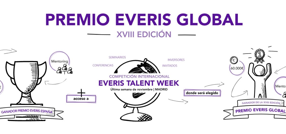 Elzaburu volverá a mentorizar y asesorar a los seis finalistas de los Premios Everis 2019 en Propiedad Intelectual e Industrial y en derecho de las Tecnologías de la Información 2